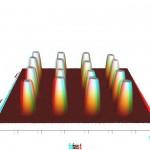 3D stereo AFM image